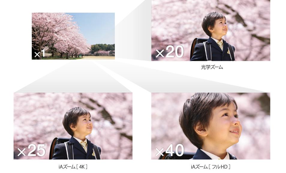 VX980M | デジタルビデオカメラ | Panasonic