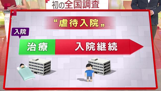 """知られざる""""虐待入院"""" ~全国調査・子どもたちがなぜ~ - NHK クローズアップ現代+"""